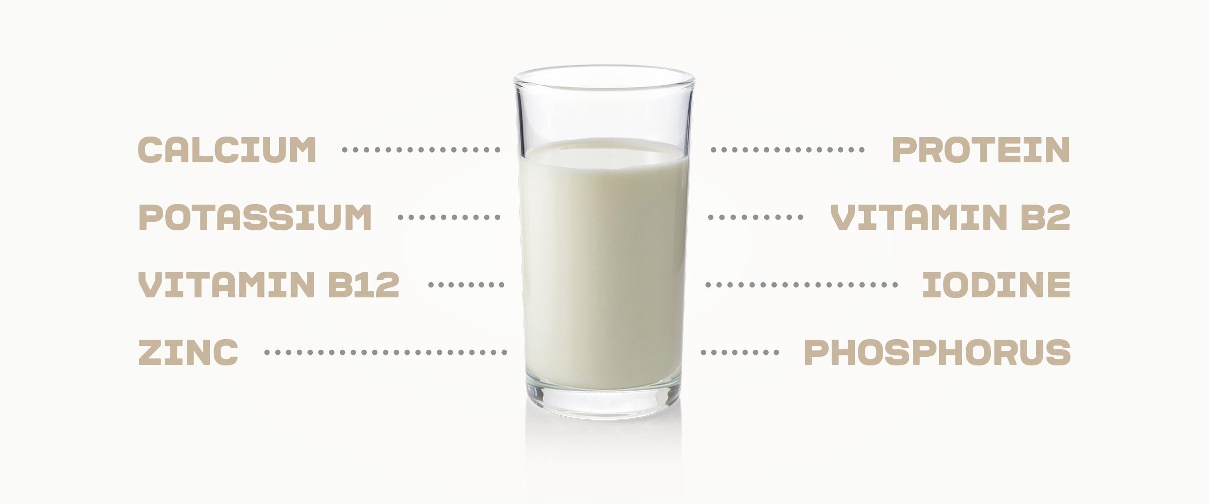 Organic Milk Facts | Arla Foods